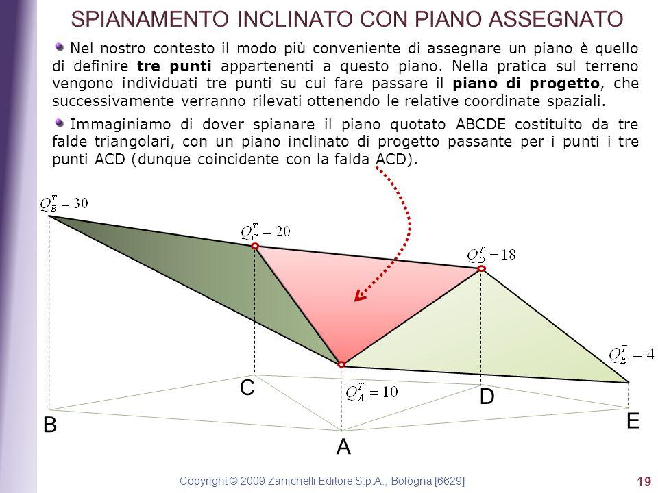 SPIANAMENTO INCLINATO CON PIANO ASSEGNATO