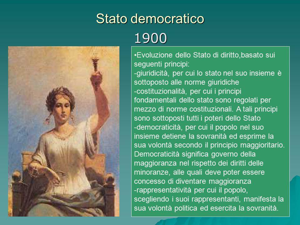 Stato democratico 1900. Evoluzione dello Stato di diritto,basato sui seguenti principi: