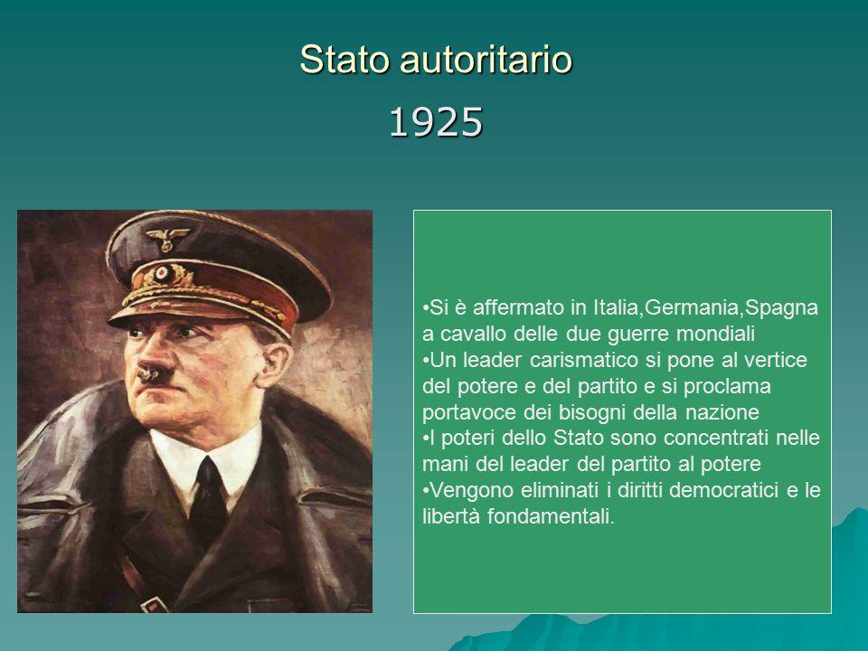 Stato autoritario 1925. Si è affermato in Italia,Germania,Spagna a cavallo delle due guerre mondiali.