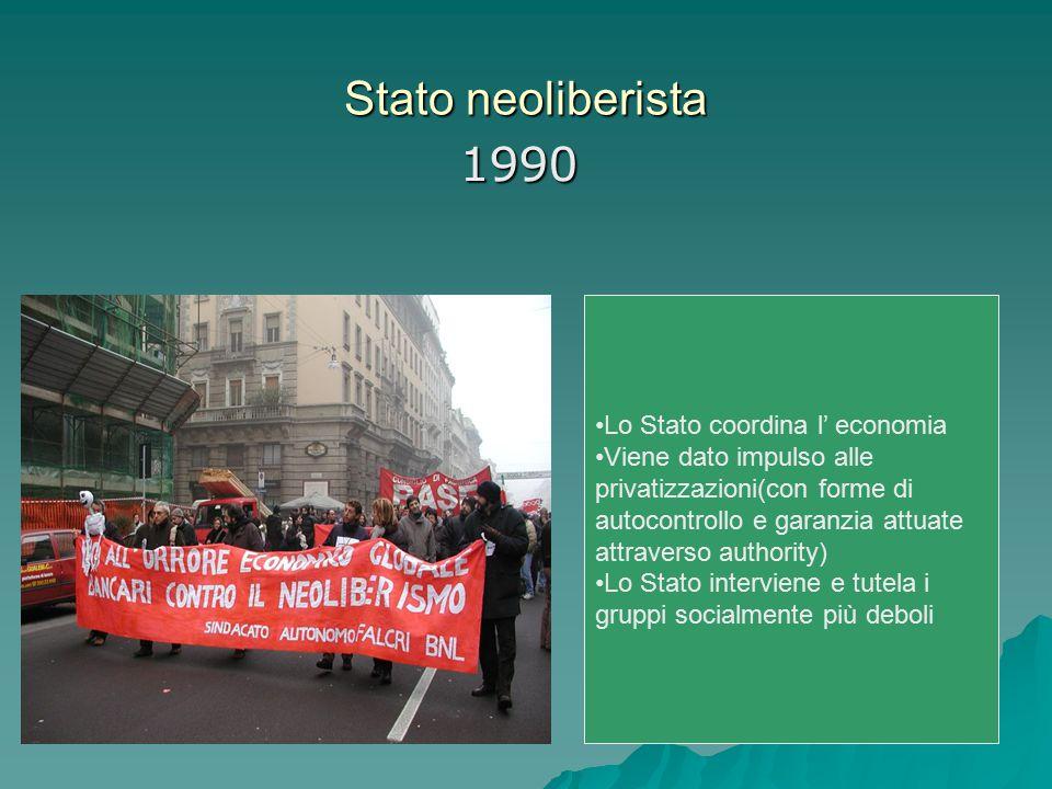 Stato neoliberista 1990 Lo Stato coordina l' economia