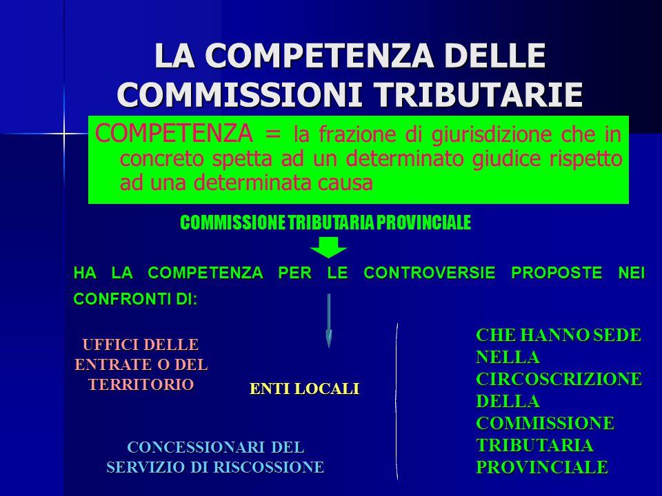LA COMPETENZA DELLE COMMISSIONI TRIBUTARIE