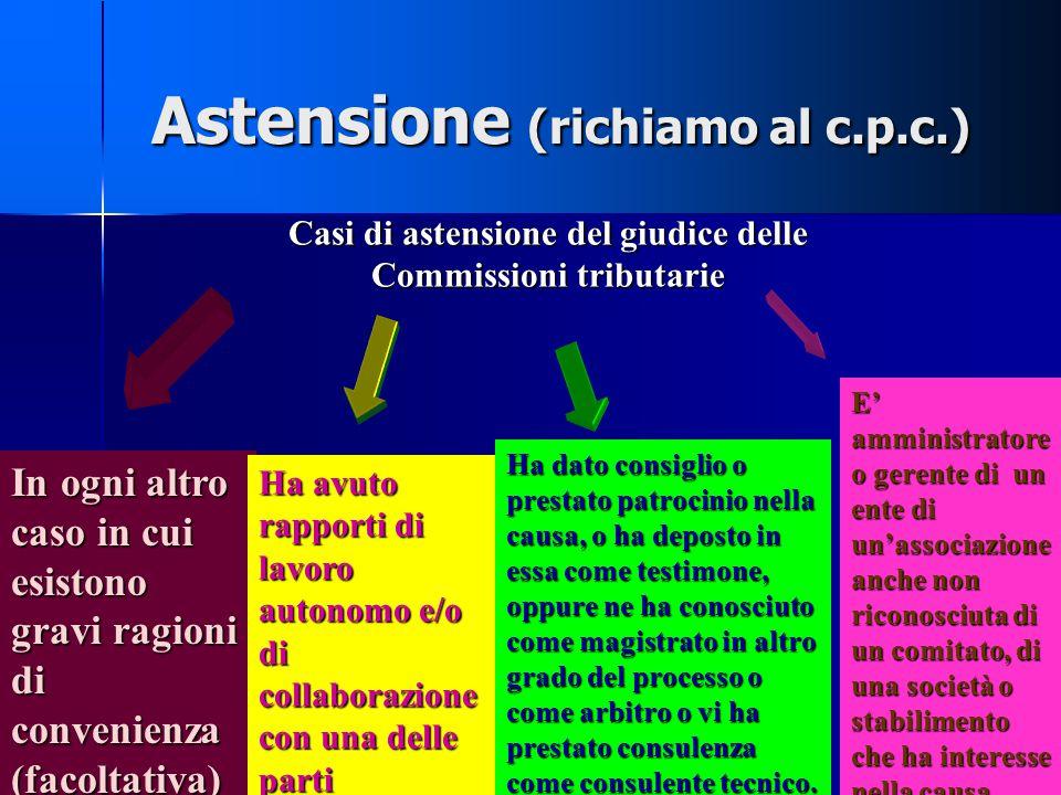 Astensione (richiamo al c.p.c.)