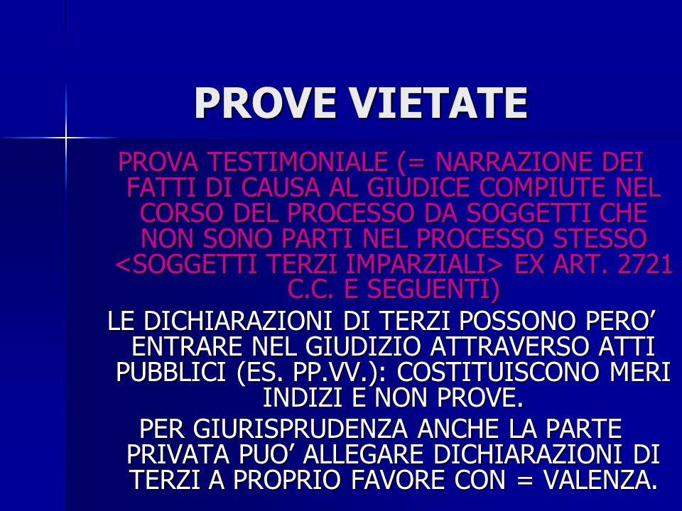 PROVE VIETATE