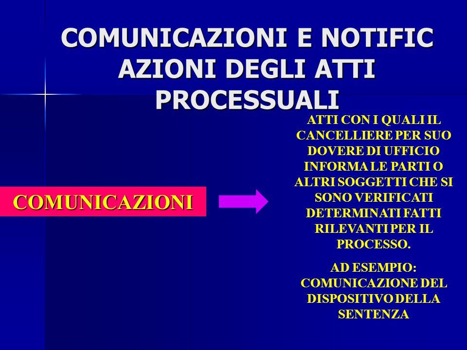 COMUNICAZIONI E NOTIFIC AZIONI DEGLI ATTI PROCESSUALI