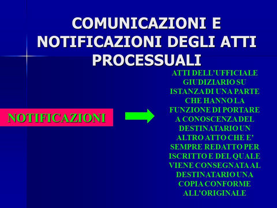 COMUNICAZIONI E NOTIFICAZIONI DEGLI ATTI PROCESSUALI