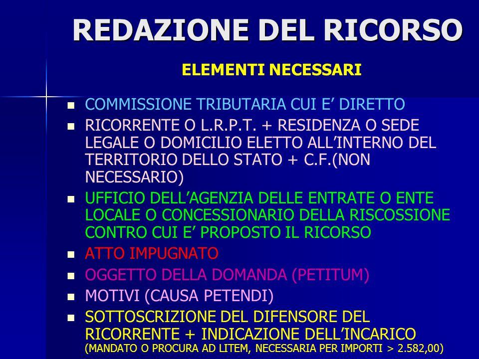 REDAZIONE DEL RICORSO ELEMENTI NECESSARI