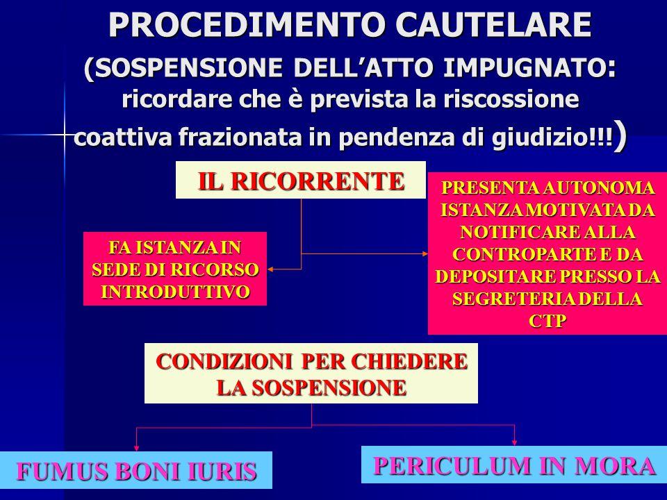 PROCEDIMENTO CAUTELARE (SOSPENSIONE DELL'ATTO IMPUGNATO: ricordare che è prevista la riscossione coattiva frazionata in pendenza di giudizio!!!)