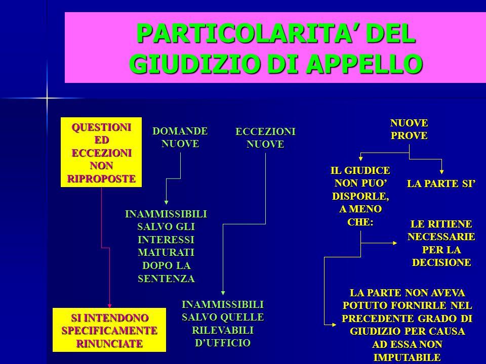 PARTICOLARITA' DEL GIUDIZIO DI APPELLO