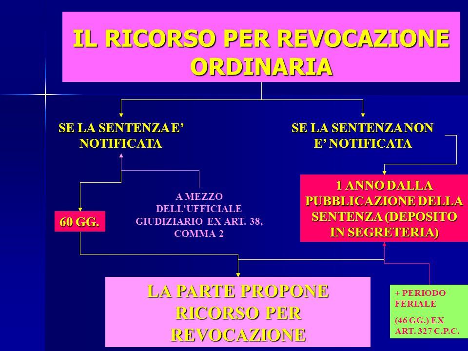 IL RICORSO PER REVOCAZIONE ORDINARIA