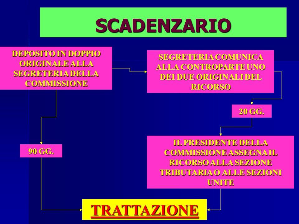 SCADENZARIO TRATTAZIONE