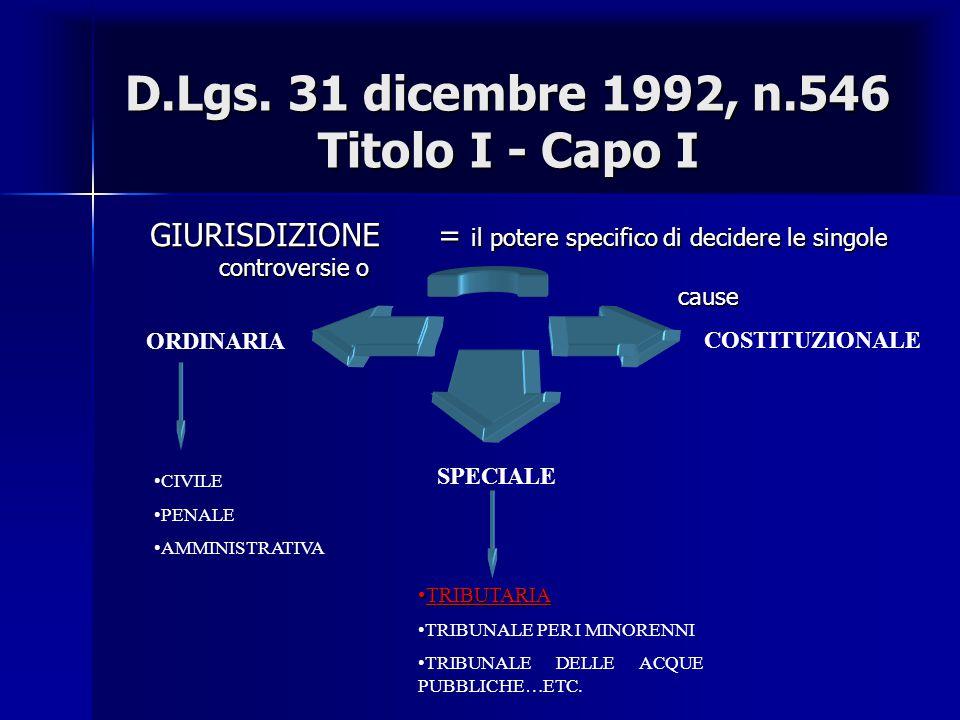 D.Lgs. 31 dicembre 1992, n.546 Titolo I - Capo I