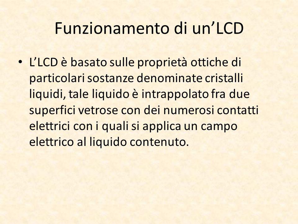 Funzionamento di un'LCD