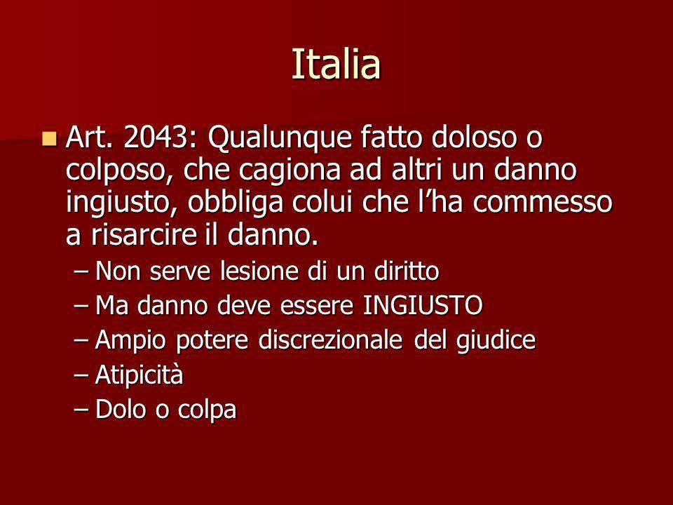 Italia Art. 2043: Qualunque fatto doloso o colposo, che cagiona ad altri un danno ingiusto, obbliga colui che l'ha commesso a risarcire il danno.