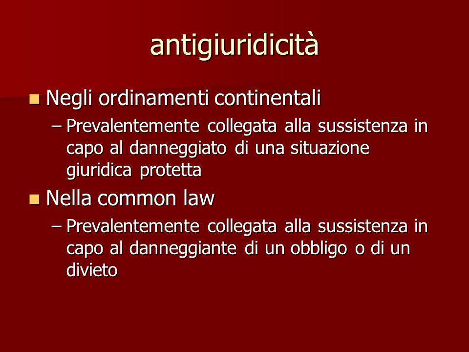 antigiuridicità Negli ordinamenti continentali Nella common law