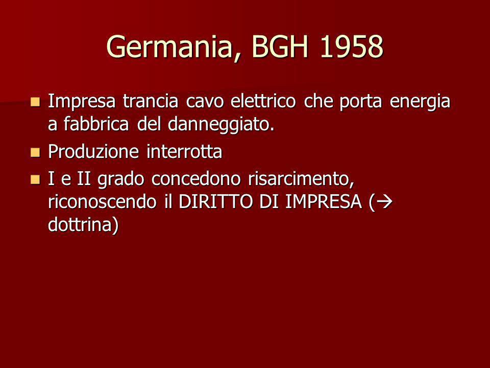 Germania, BGH 1958 Impresa trancia cavo elettrico che porta energia a fabbrica del danneggiato. Produzione interrotta.