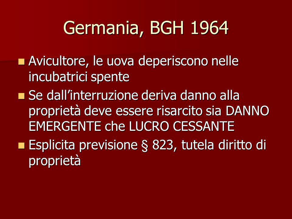 Germania, BGH 1964 Avicultore, le uova deperiscono nelle incubatrici spente.