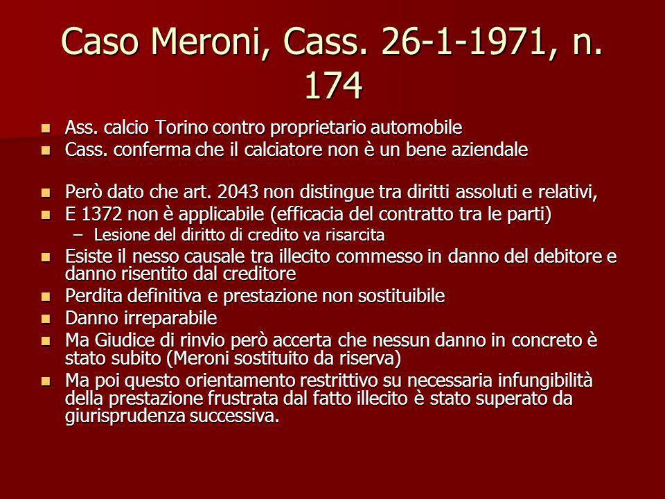Caso Meroni, Cass. 26-1-1971, n. 174 Ass. calcio Torino contro proprietario automobile. Cass. conferma che il calciatore non è un bene aziendale.