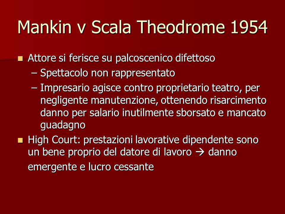 Mankin v Scala Theodrome 1954