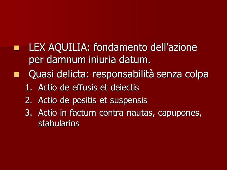 LEX AQUILIA: fondamento dell'azione per damnum iniuria datum.