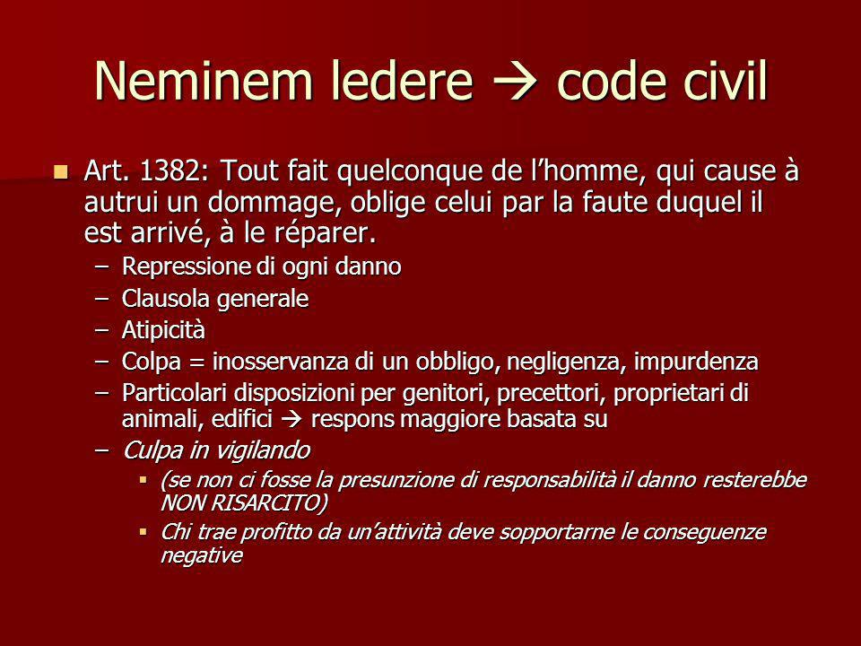 Neminem ledere  code civil