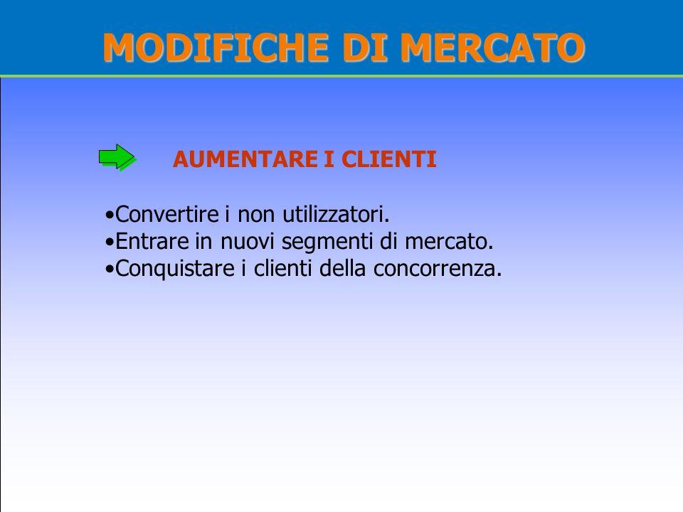 MODIFICHE DI MERCATO AUMENTARE I CLIENTI