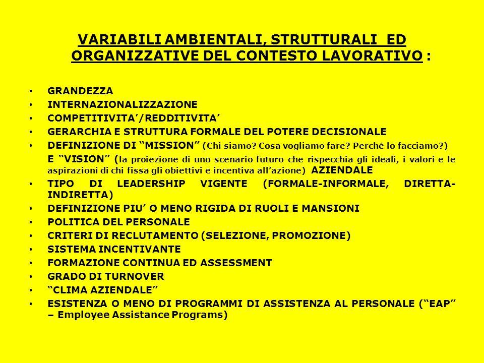 VARIABILI AMBIENTALI, STRUTTURALI ED ORGANIZZATIVE DEL CONTESTO LAVORATIVO :