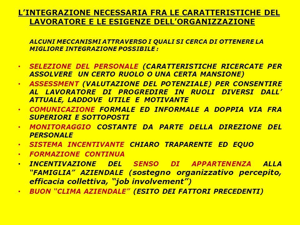 L'INTEGRAZIONE NECESSARIA FRA LE CARATTERISTICHE DEL LAVORATORE E LE ESIGENZE DELL'ORGANIZZAZIONE