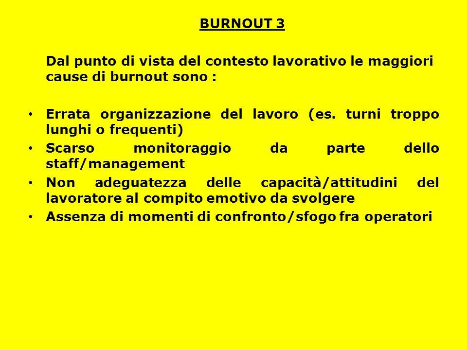 BURNOUT 3 Dal punto di vista del contesto lavorativo le maggiori cause di burnout sono :