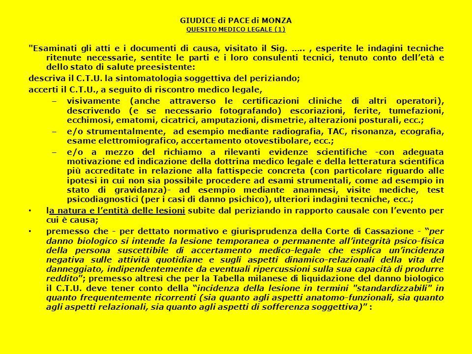 GIUDICE di PACE di MONZA QUESITO MEDICO LEGALE (1)
