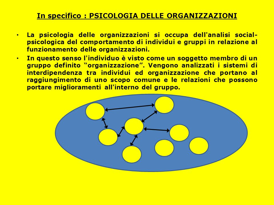 In specifico : PSICOLOGIA DELLE ORGANIZZAZIONI