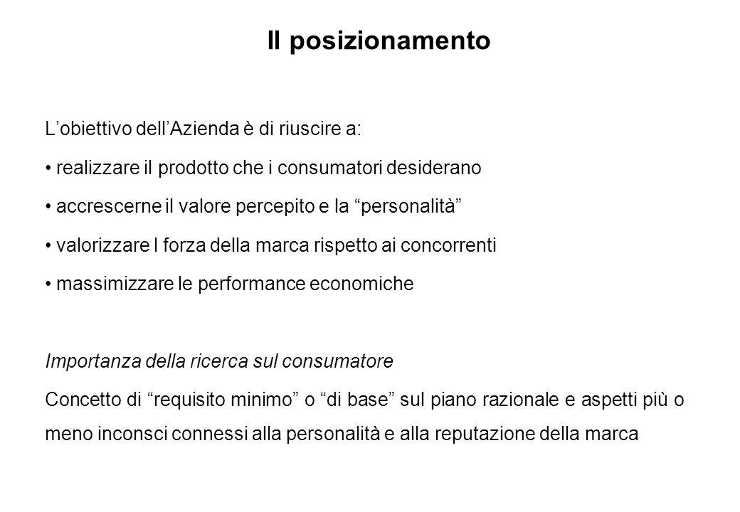 Il posizionamento L'obiettivo dell'Azienda è di riuscire a: