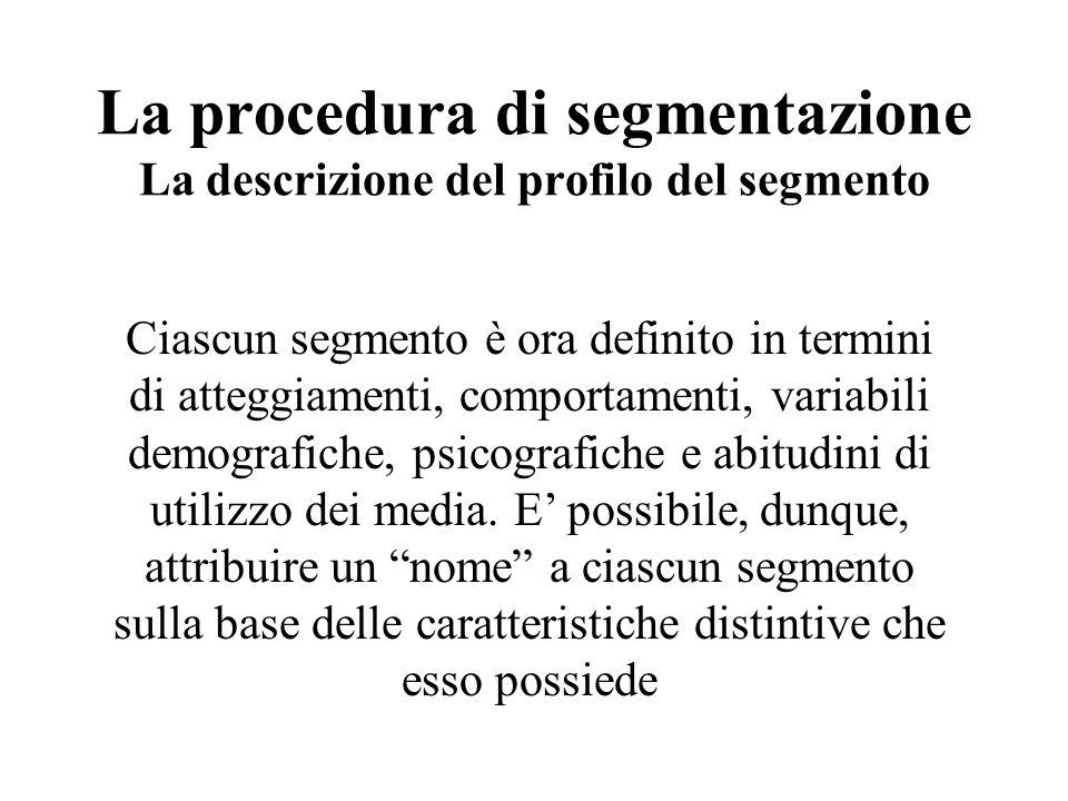 La procedura di segmentazione La descrizione del profilo del segmento