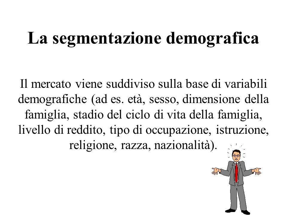 La segmentazione demografica