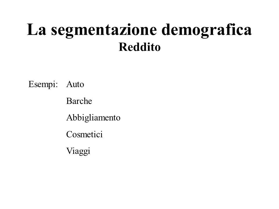 La segmentazione demografica Reddito