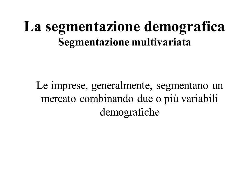 La segmentazione demografica Segmentazione multivariata
