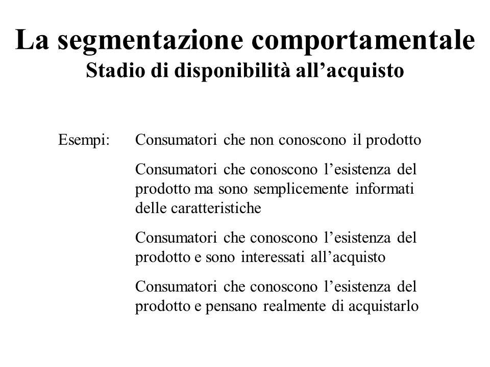 La segmentazione comportamentale Stadio di disponibilità all'acquisto