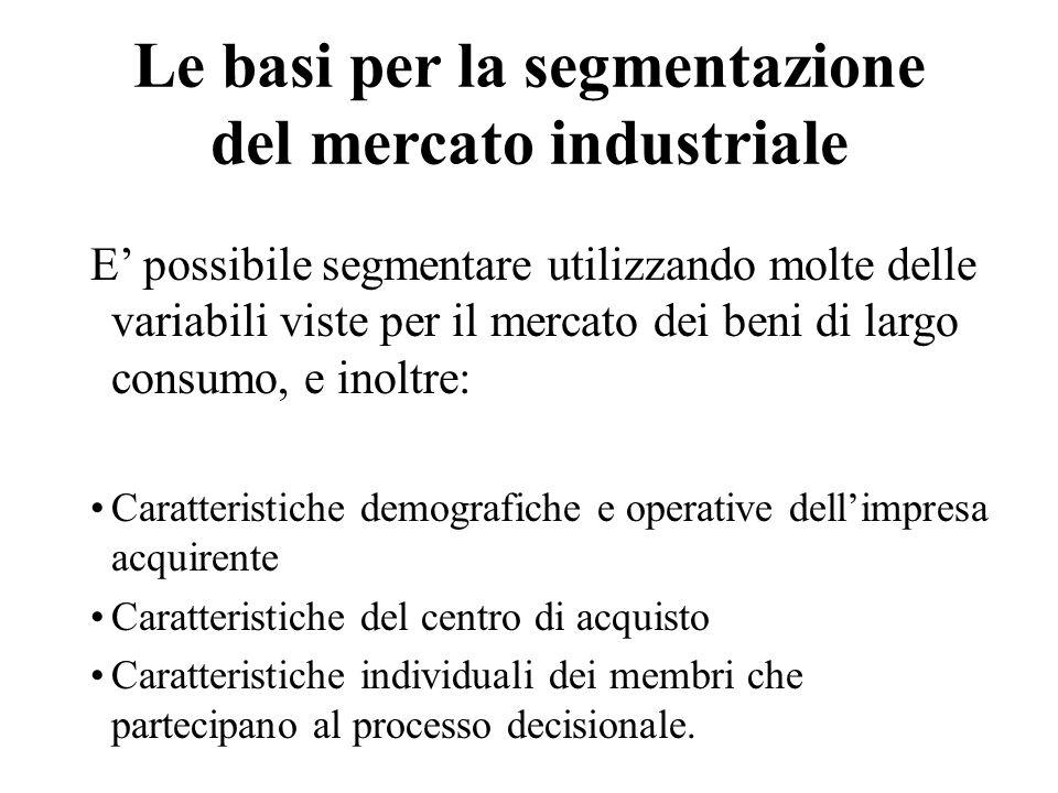 Le basi per la segmentazione del mercato industriale