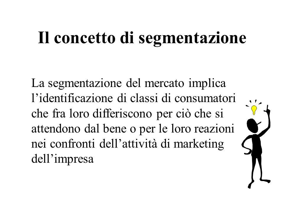 Il concetto di segmentazione