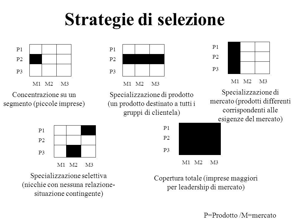 Strategie di selezione