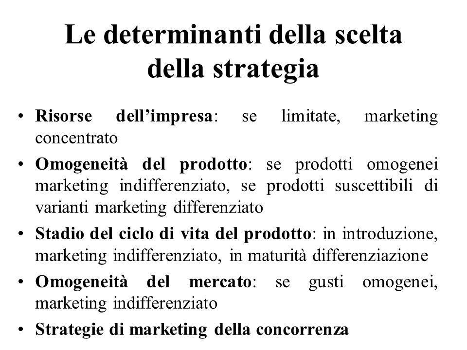 Le determinanti della scelta della strategia