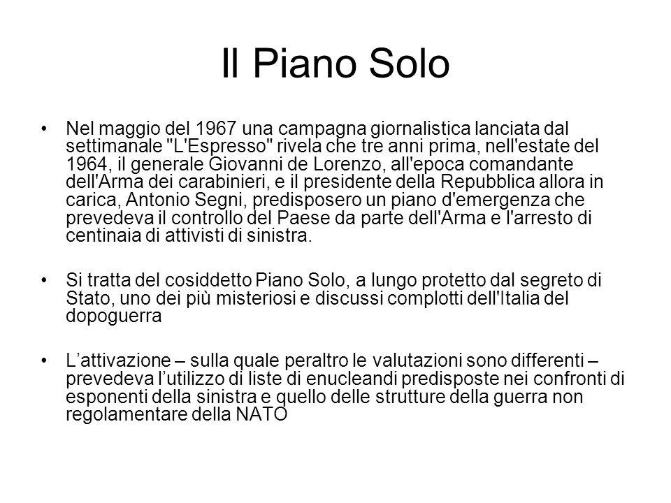 Il Piano Solo