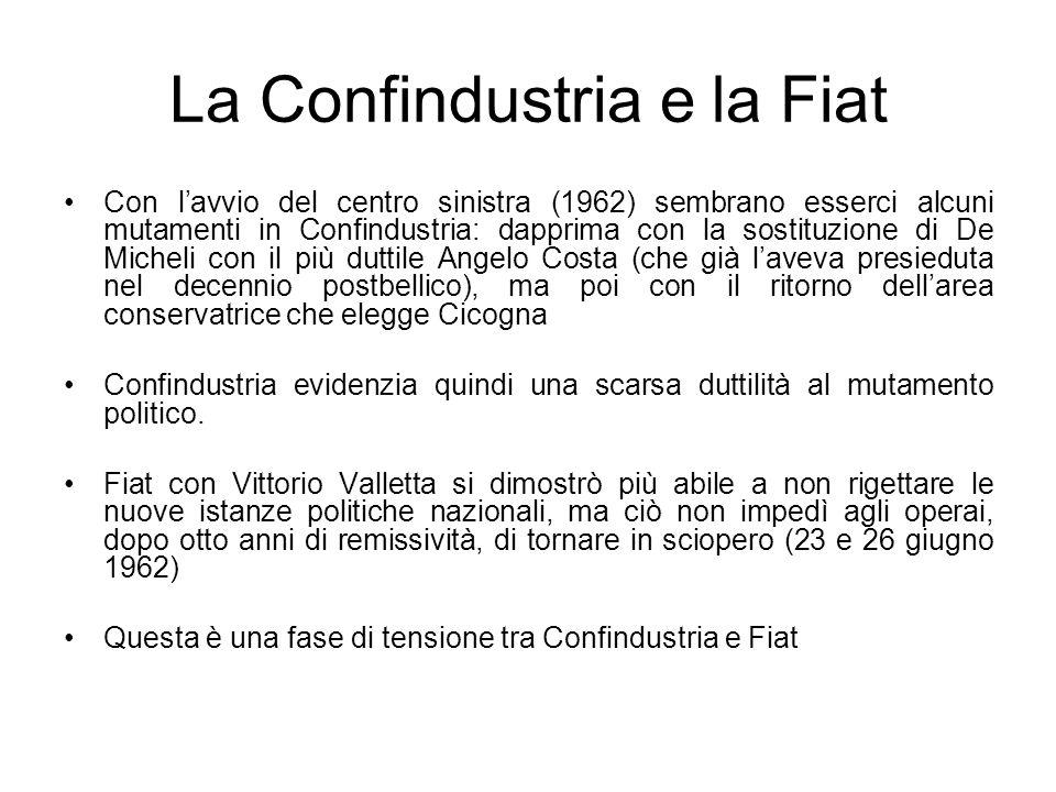 La Confindustria e la Fiat