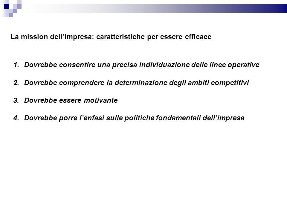 La mission dell'impresa: caratteristiche per essere efficace