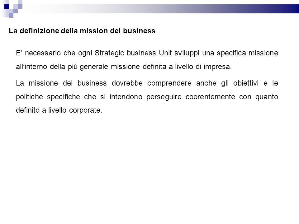La definizione della mission del business