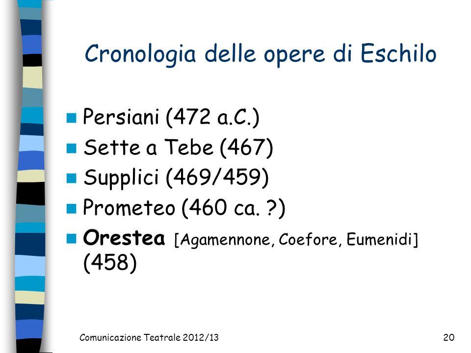 Cronologia delle opere di Eschilo