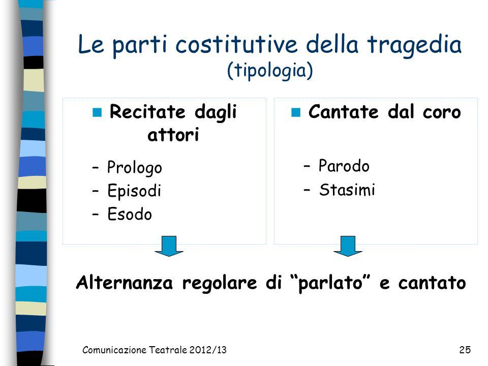 Le parti costitutive della tragedia (tipologia)