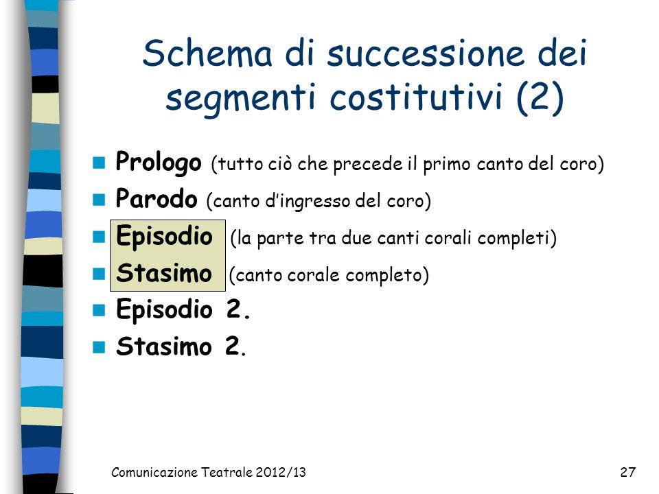 Schema di successione dei segmenti costitutivi (2)