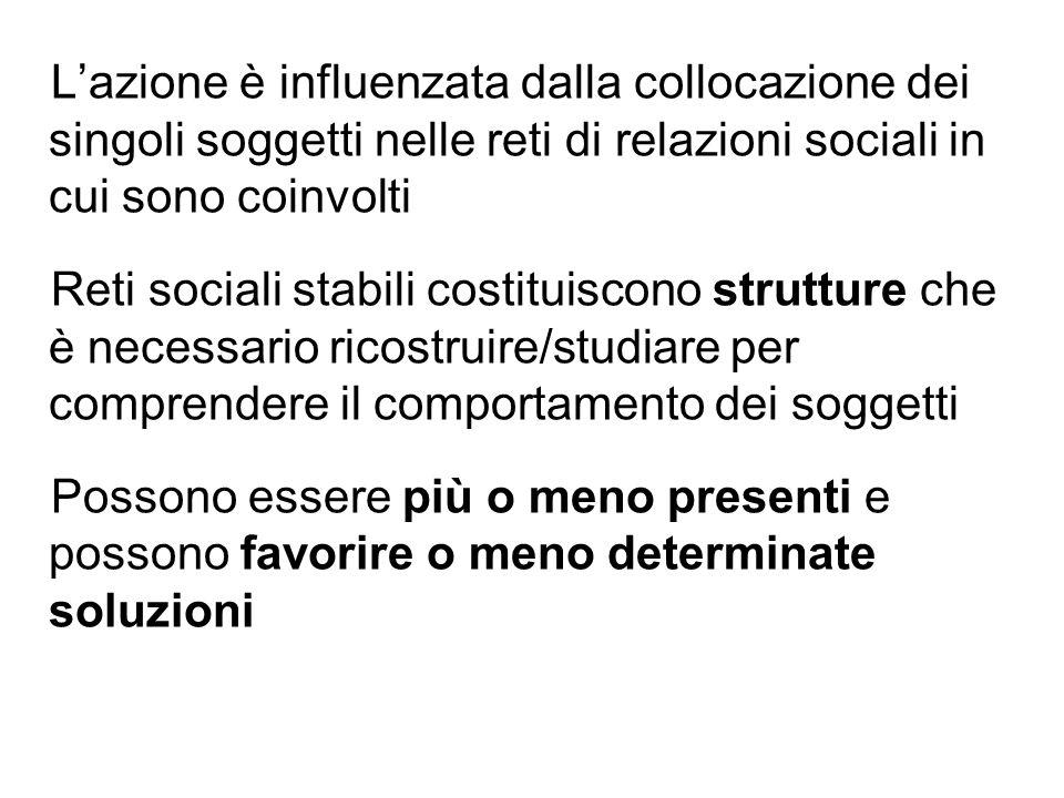 L'azione è influenzata dalla collocazione dei singoli soggetti nelle reti di relazioni sociali in cui sono coinvolti