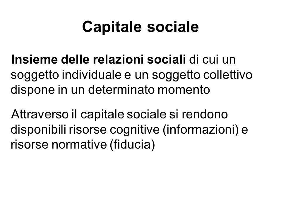 Capitale sociale Insieme delle relazioni sociali di cui un soggetto individuale e un soggetto collettivo dispone in un determinato momento.