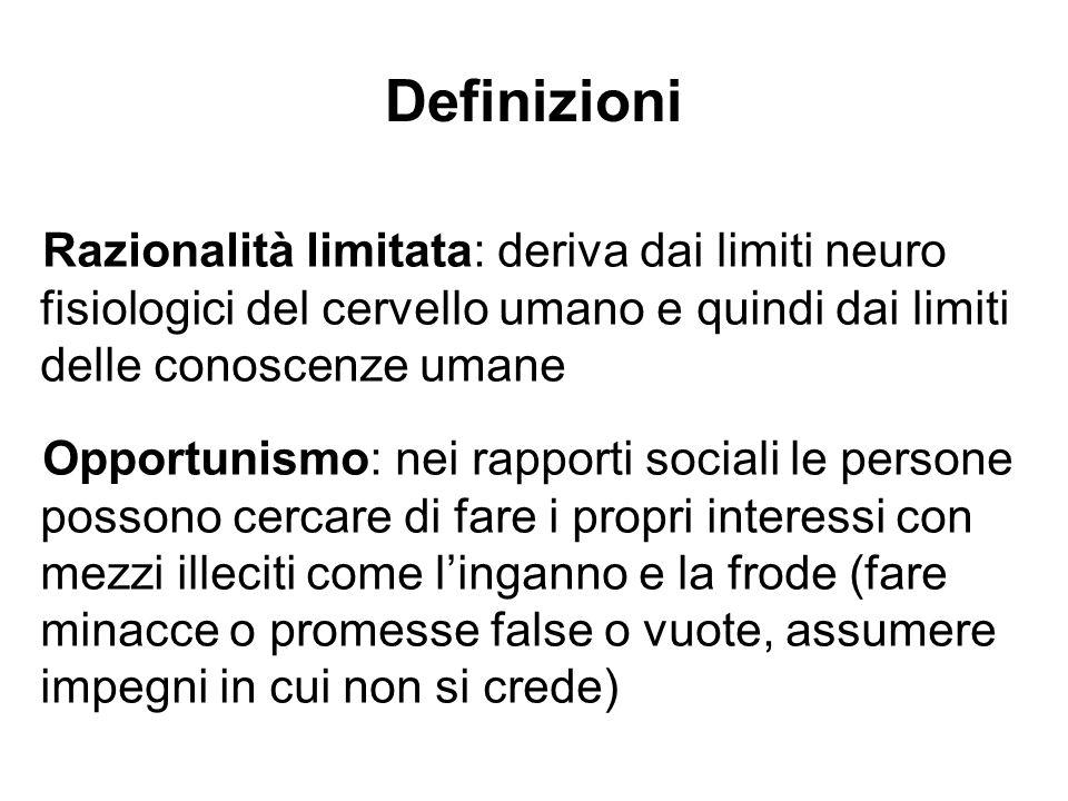 Definizioni Razionalità limitata: deriva dai limiti neuro fisiologici del cervello umano e quindi dai limiti delle conoscenze umane.